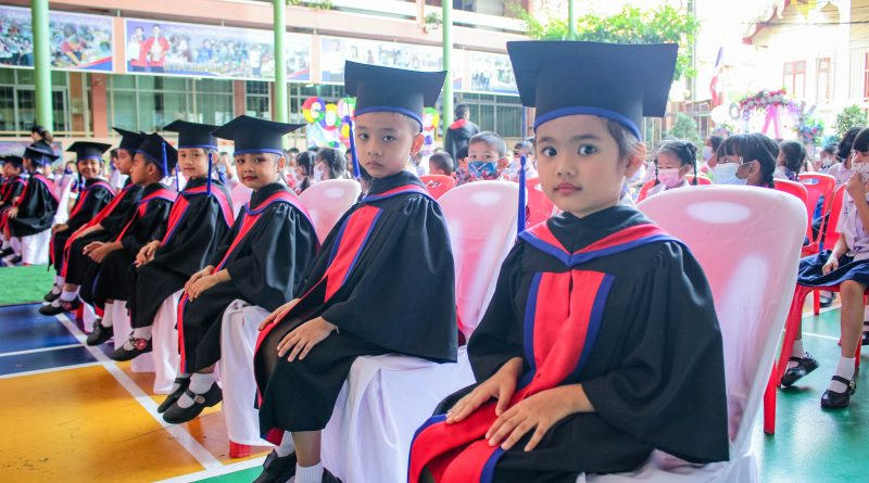 งานบัณฑิตน้อย ปีการศึกษา 2563